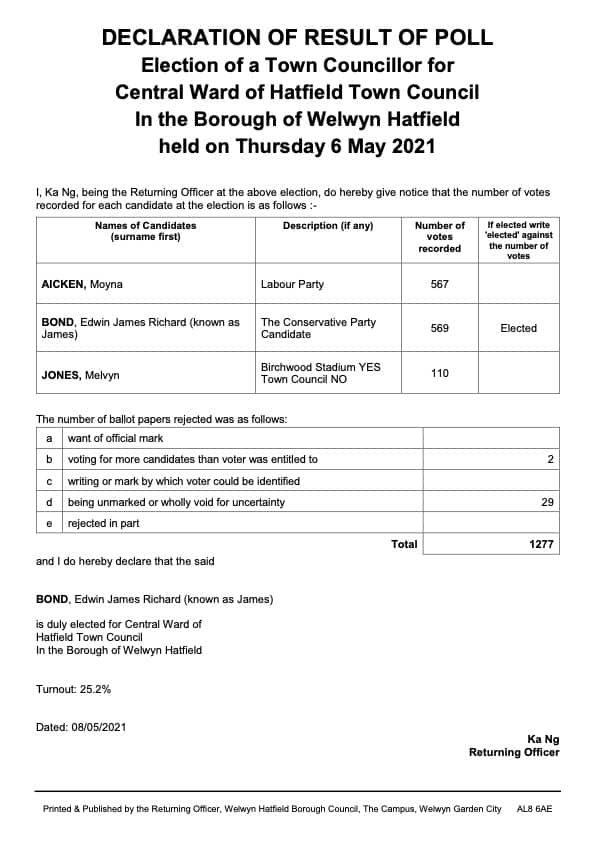 Central Ward of Hatfield Town Council Result